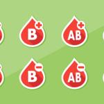 血液型遺伝の組み合わせ表!ありえない組み合わせと血液型別の相性も
