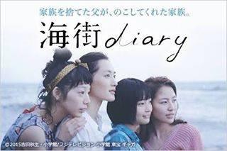 """maruko on Instagram: """"■⭐️⭐️⭐️3.7■ . 海街diary . ■鎌倉に暮らす3姉妹と父親がほかの女性ともうけた異母妹が共同生活を送る中、さまざまな出来事を経て家族の絆を深めていく . ■心温まる素敵な作品でした…"""" (591970)"""