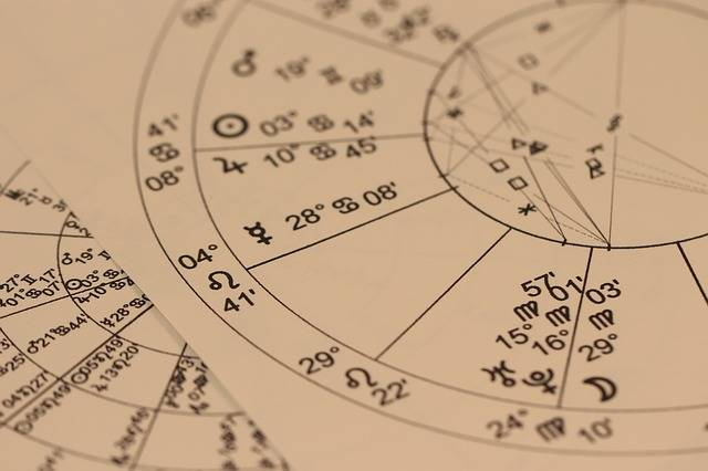 Astrology Divination Chart - Free photo on Pixabay (99243)