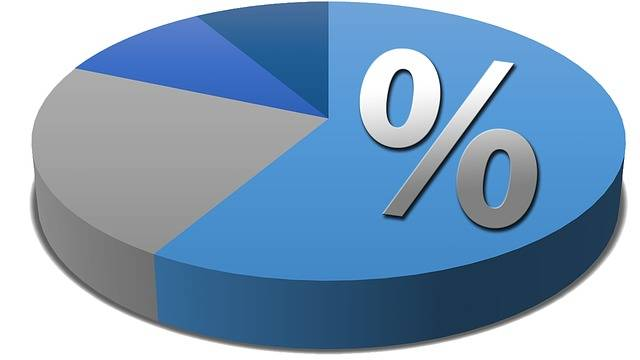 Pie Chart Percentage Diagram - Free image on Pixabay (483311)