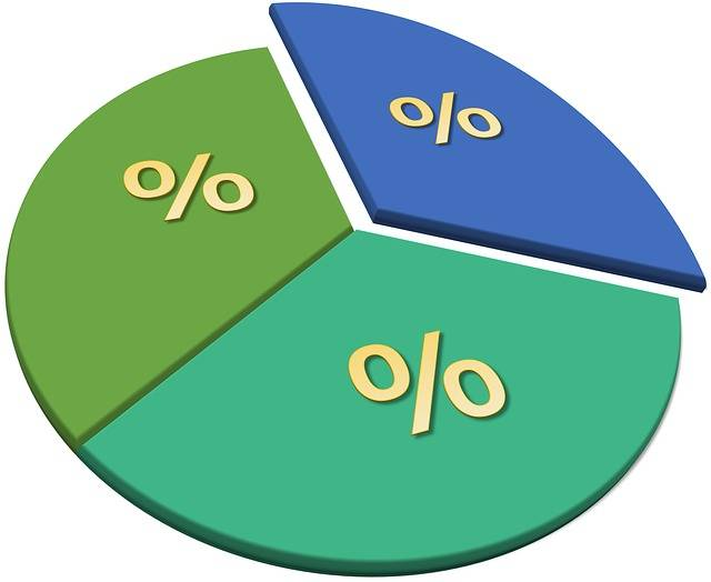 Pie Chart Percentage Diagram - Free image on Pixabay (483312)